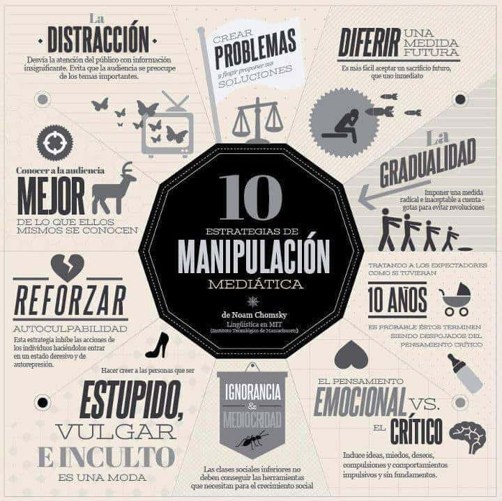 10 estrategias de manipulación mediática según Chomsky
